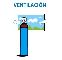 La utilización segura del Acetileno - ventilación